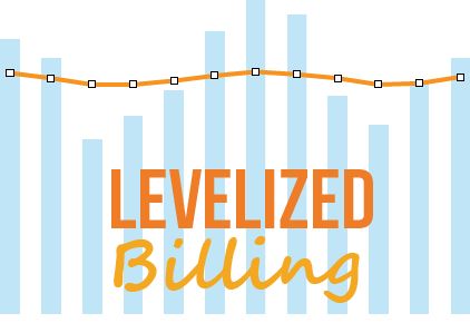 Levelized graphic